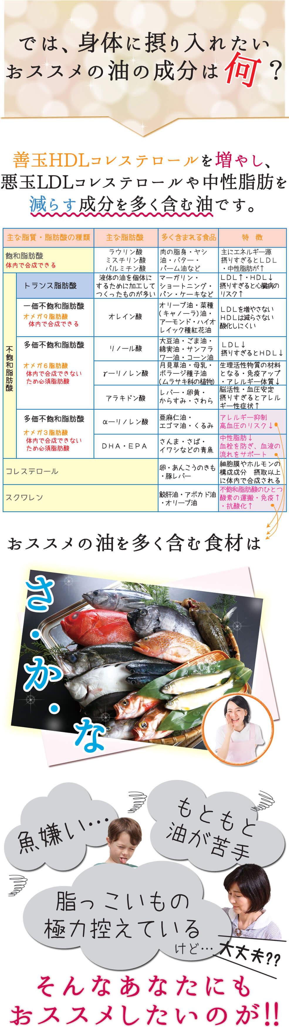 では、身体に摂り入れたいおススメの油の成分は何?→善玉HDLコレステロールを増やし、 悪玉LDLコレステロールや中性脂肪を減らす成分を多く含む油です。★見ため…常温で液体、サラサラしています。おススメの油を多く含む食材はさかな。「魚嫌い」「もともと油が苦手」「脂っこいもの極力控えているけれど、大丈夫?」などあてはまる方、そんなあなたにもおススメしたいのがアイ鮫生肝油「美ら鮫(ちゅらざめ)」です!